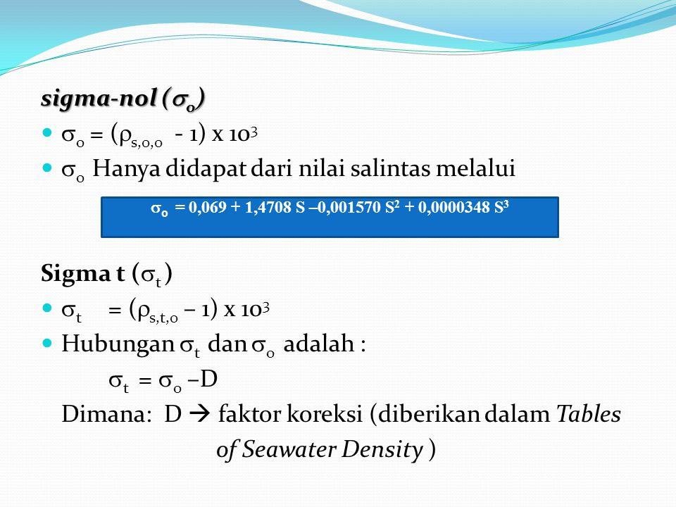 sigma-nol (  o )  o = (  s,0,0 - 1) x 10 3  o Hanya didapat dari nilai salintas melalui Sigma t (  t )  t = (  s,t,0 – 1) x 10 3 Hubungan  t d