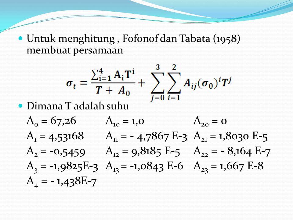 Untuk menghitung, Fofonof dan Tabata (1958) membuat persamaan Dimana T adalah suhu A 0 = 67,26A 10 = 1,0 A 20 = 0 A 1 = 4,53168A 11 = - 4,7867 E-3A 21