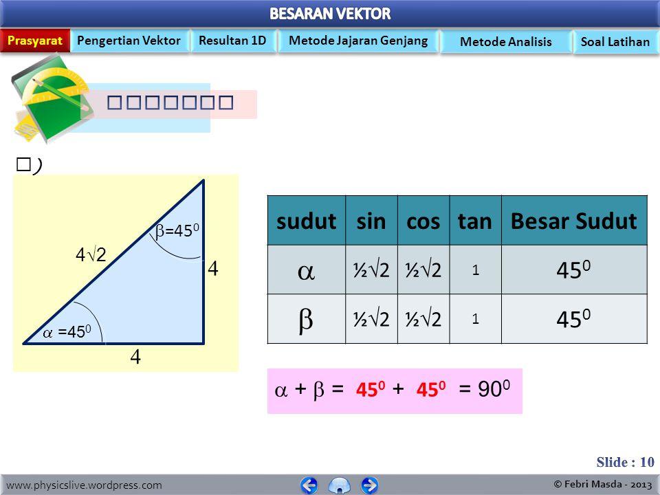 Prasyarat Pengertian Vektor Metode Jajaran Genjang Resultan 1D Metode Analisis www.physicslive.wordpress.com © Febri Masda - 2013 Soal Latihan