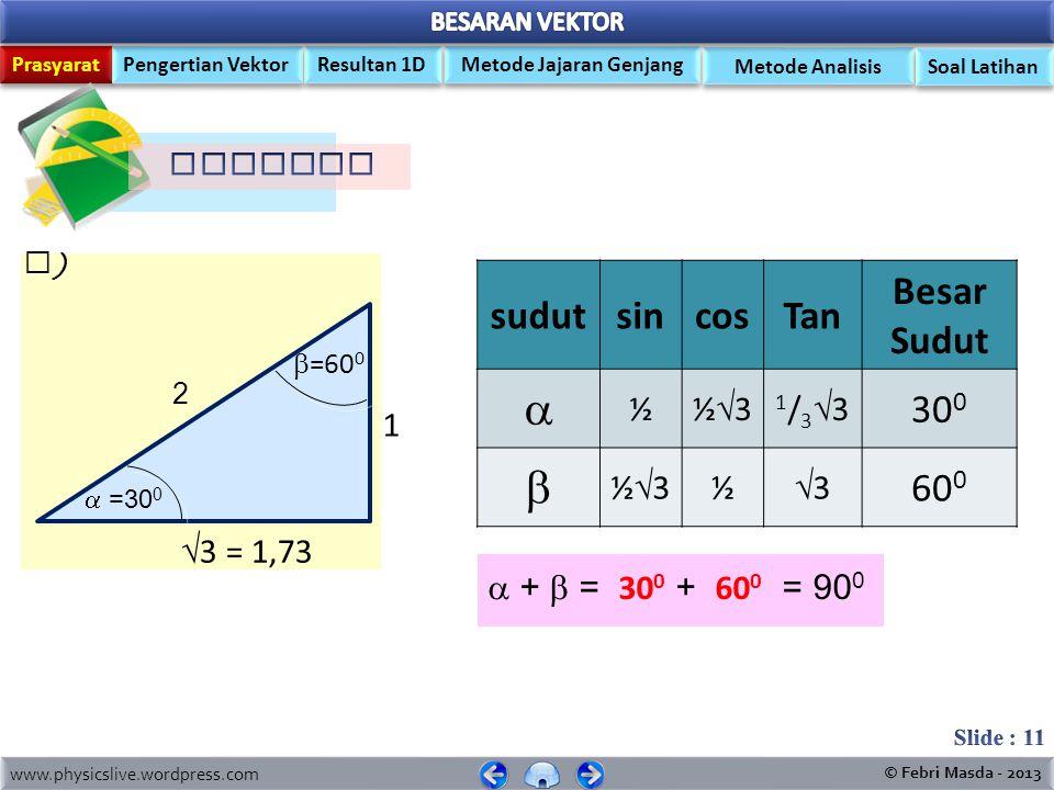 Prasyarat Pengertian Vektor Metode Jajaran Genjang Resultan 1D Metode Analisis www.physicslive.wordpress.com © Febri Masda - 2013 Soal Latihan 4 4  =45 0  =45 0 sudutsincostanBesar Sudut  ½2½2½2½2 1 45 0  ½2½2½2½2 1  +  = 45 0 + 45 0 = 90 0 4242