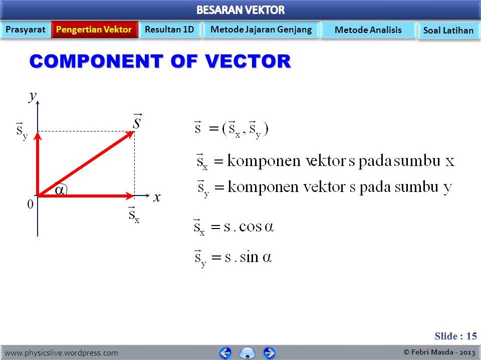 www.physicslive.wordpress.com © Febri Masda - 2013 Prasyarat Pengertian Vektor Metode Jajaran Genjang Resultan 1D Soal Latihan Metode Analisis  Notat