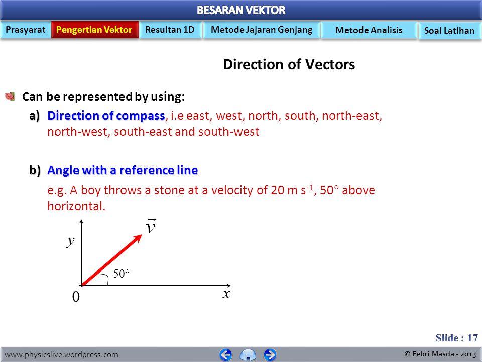 www.physicslive.wordpress.com © Febri Masda - 2013 Prasyarat Pengertian Vektor Metode Jajaran Genjang Resultan 1D Metode Analisis Soal Latihan  Two vectors equal if both magnitude and direction are the same.
