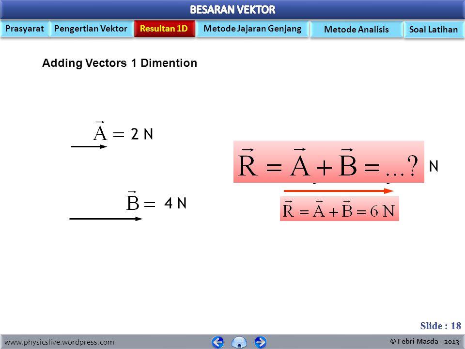 www.physicslive.wordpress.com © Febri Masda - 2013 Prasyarat Pengertian Vektor Metode Jajaran Genjang Resultan 1D Soal Latihan Metode Analisis Can be