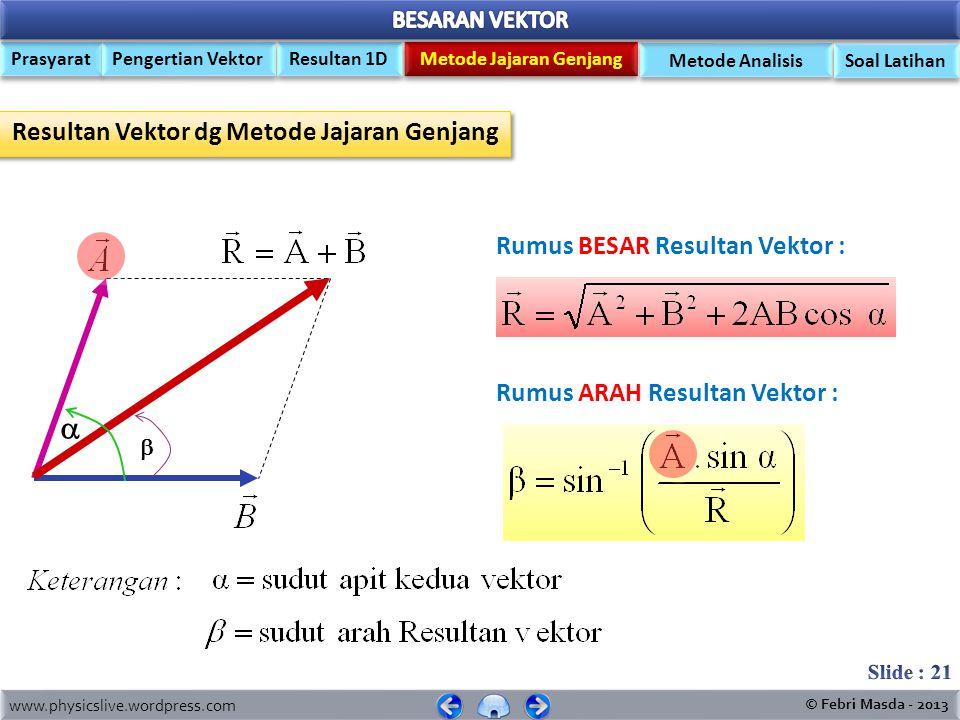 www.physicslive.wordpress.com © Febri Masda - 2013 Prasyarat Pengertian Vektor Metode Jajaran Genjang Resultan 1D Metode Analisis Soal Latihan There are two methods involved in addition of vectors graphically i.e.