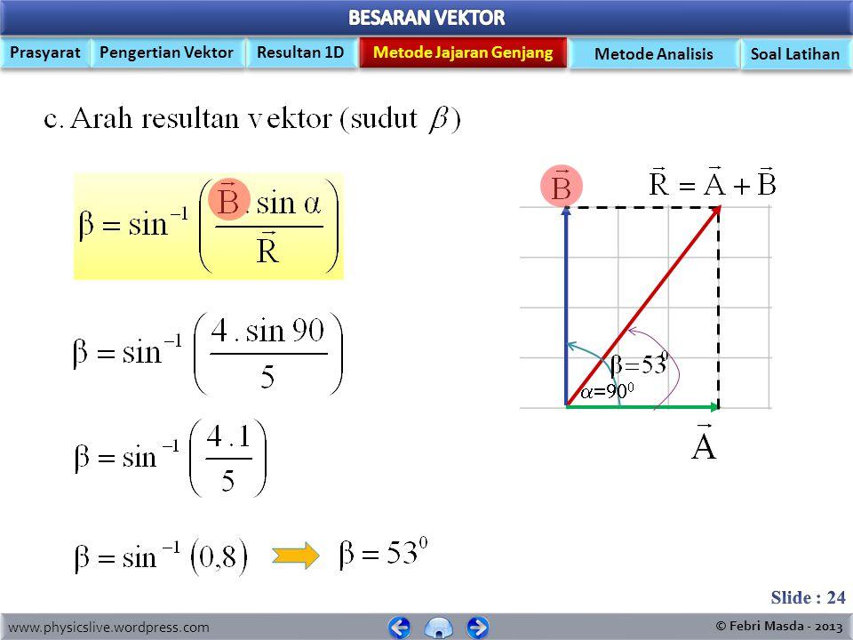 www.physicslive.wordpress.com © Febri Masda - 2013 Prasyarat Pengertian Vektor Metode Jajaran Genjang Resultan 1D Metode Analisis Soal Latihan a).