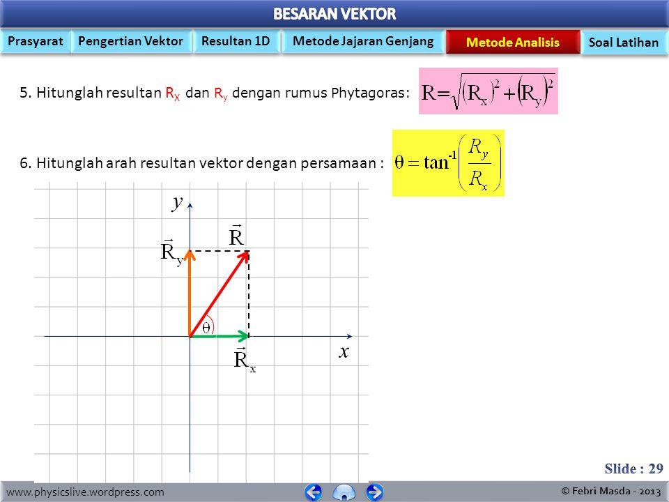 www.physicslive.wordpress.com © Febri Masda - 2013 Prasyarat Pengertian Vektor Metode Jajaran Genjang Resultan 1D Metode Analisis Soal Latihan Vektor Komponen vektor pada sumbu- x Komponen vektor pada sumbu- y Jumlah 3.