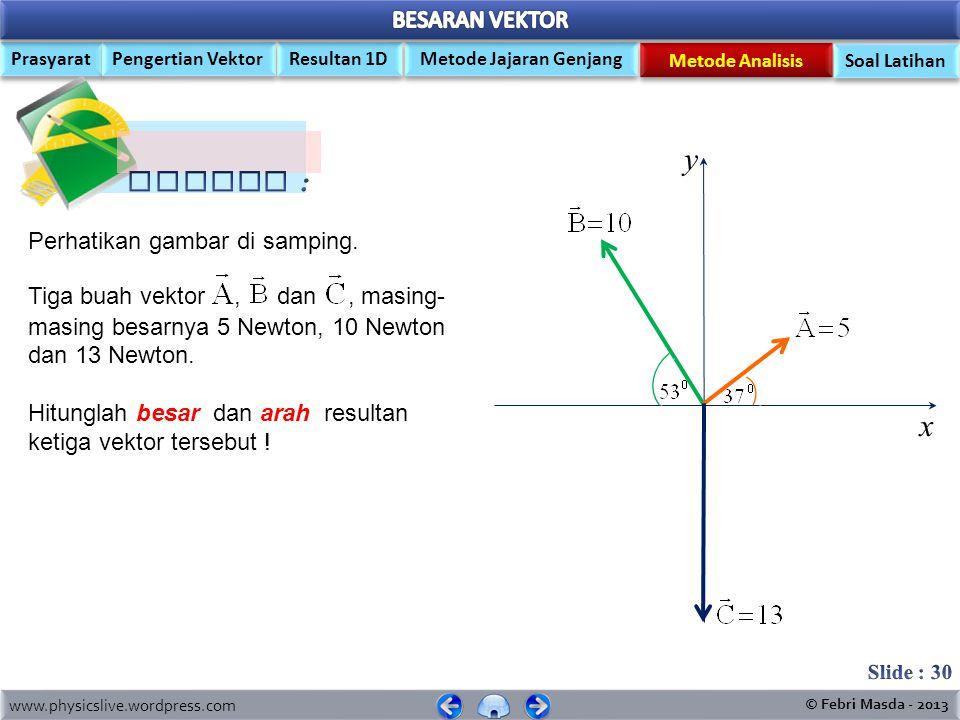 www.physicslive.wordpress.com © Febri Masda - 2013 Prasyarat Pengertian Vektor Metode Jajaran Genjang Resultan 1D Metode Analisis Soal Latihan 5.