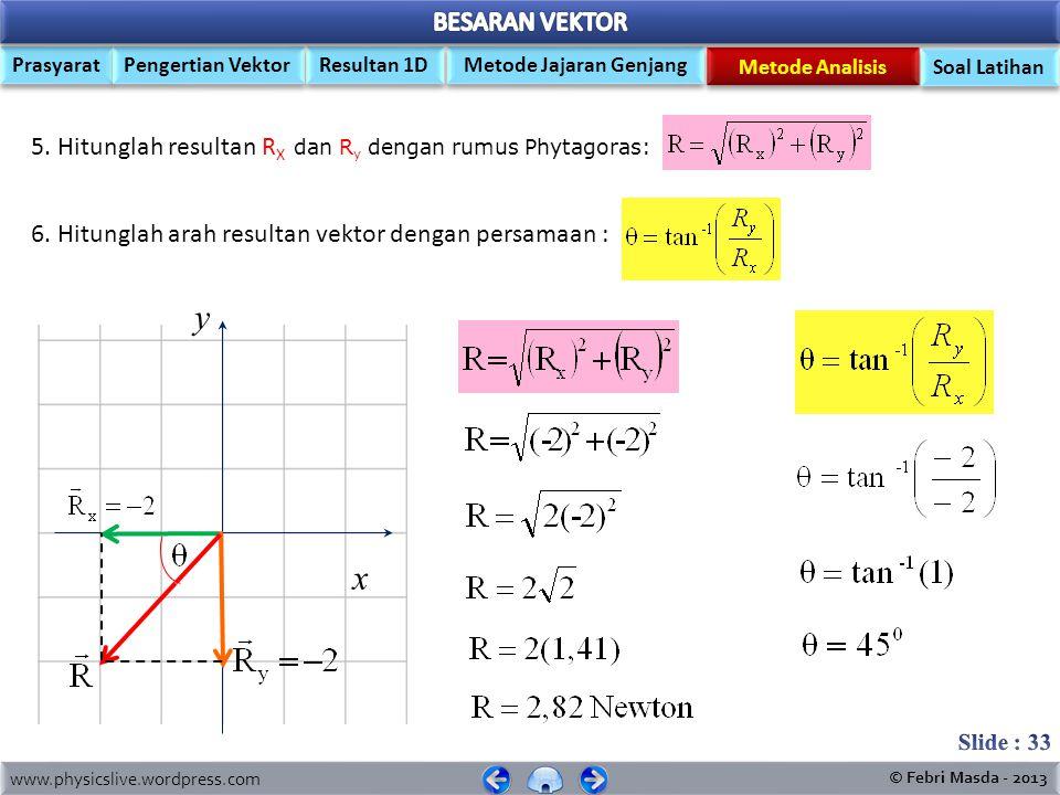 www.physicslive.wordpress.com © Febri Masda - 2013 Prasyarat Pengertian Vektor Metode Jajaran Genjang Resultan 1D Metode Analisis Soal Latihan Komponen vektor pada sumbu- x Komponen vektor pada sumbu- y 3.