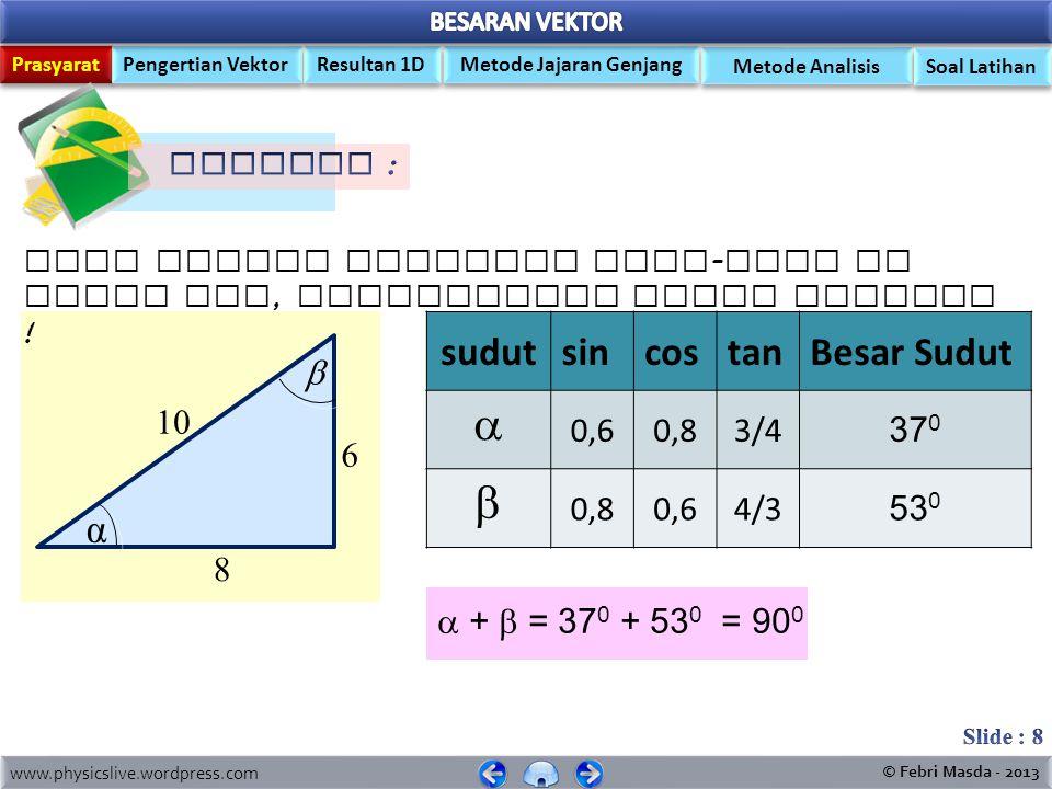 Prasyarat Pengertian Vektor Metode Jajaran Genjang Resultan 1D Metode Analisis www.physicslive.wordpress.com © Febri Masda - 2013 Soal Latihan 8 6 α  sudutsincostanBesar Sudut    +  = … + … = 90 0
