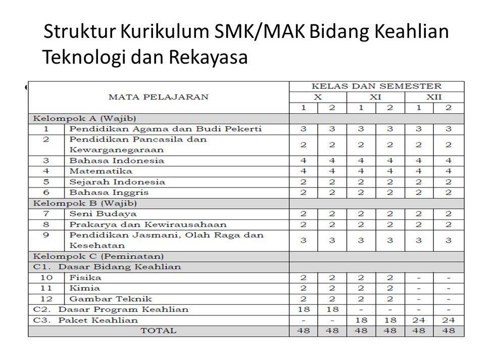 Struktur Kurikulum SMK/MAK Bidang Keahlian Teknologi dan Rekayasa