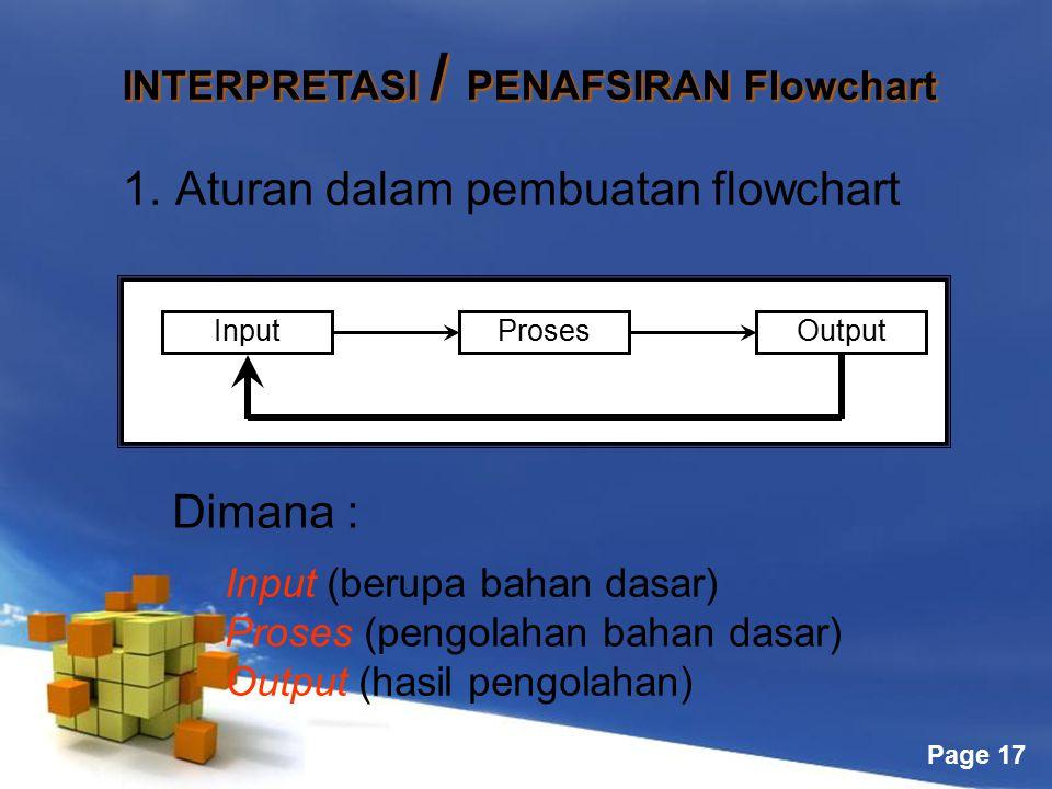 Free Powerpoint Templates Page 17 1.Aturan dalam pembuatan flowchart InputProsesOutput Input (berupa bahan dasar) Proses (pengolahan bahan dasar) Outp