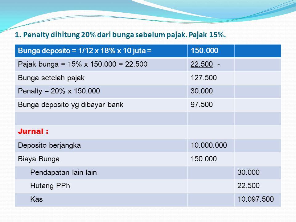 1. Penalty dihitung 20% dari bunga sebelum pajak. Pajak 15%. Bunga deposito = 1/12 x 18% x 10 juta =150.000 Pajak bunga = 15% x 150.000 = 22.50022.500