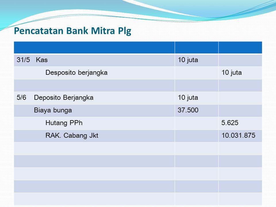 Pencatatan Bank Mitra Plg 31/5 Kas10 juta Desposito berjangka10 juta 5/6 Deposito Berjangka10 juta Biaya bunga37.500 Hutang PPh5.625 RAK. Cabang Jkt10