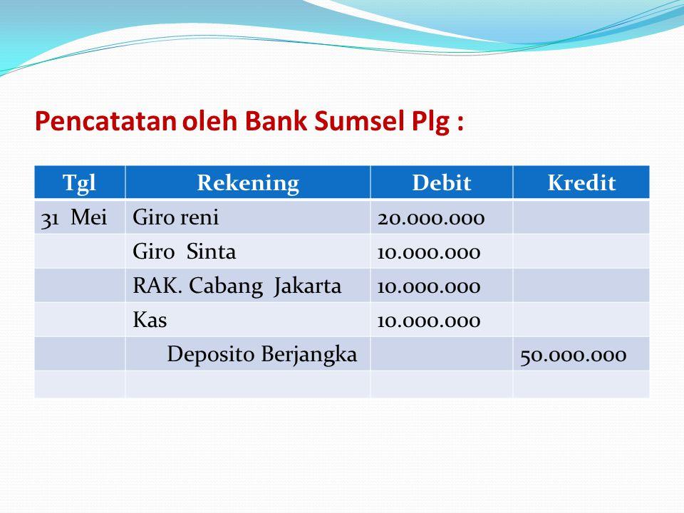 Pencatatan oleh Bank Sumsel Plg : TglRekeningDebitKredit 31 MeiGiro reni20.000.000 Giro Sinta10.000.000 RAK. Cabang Jakarta10.000.000 Kas10.000.000 De