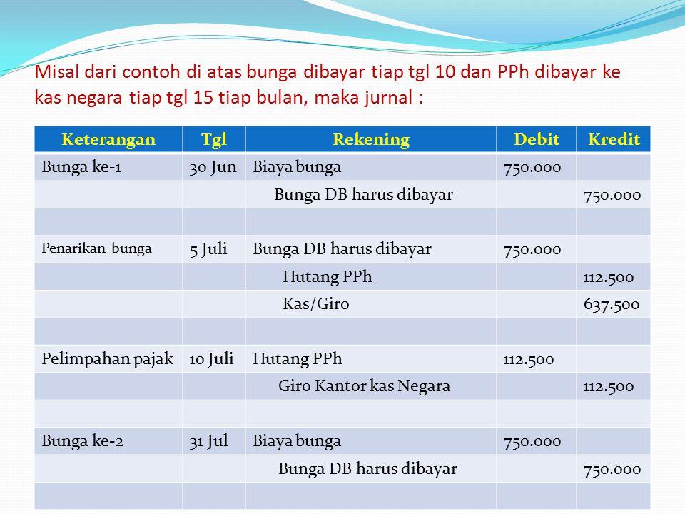 Pencatatan Bank Mitra Jkt 5/6 RAK.