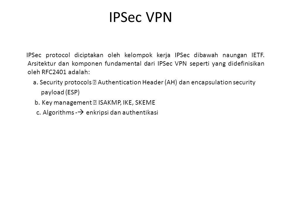 IPSec VPN IPSec protocol diciptakan oleh kelompok kerja IPSec dibawah naungan IETF. Arsitektur dan komponen fundamental dari IPSec VPN seperti yang di
