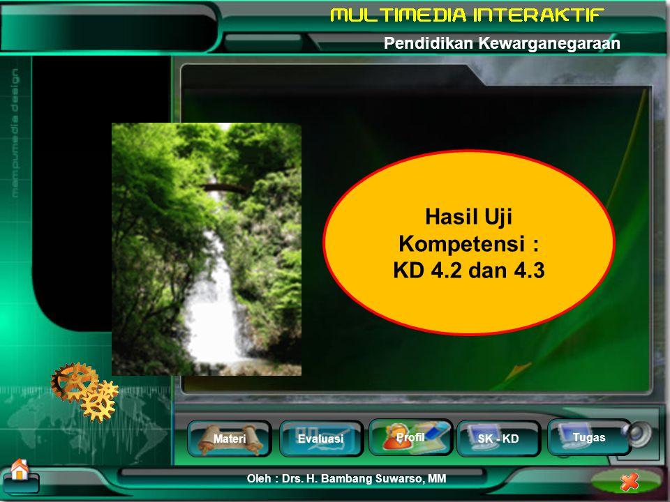 MateriEvaluasi Profil SK - KD Oleh : Drs. H. Bambang Suwarso, MM Pendidikan Kewarganegaraan Tugas Terima Kasih atas perhatian Anda, dan mohon maaf seg