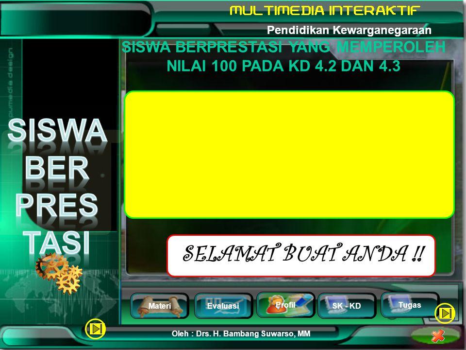 MateriEvaluasi Profil SK - KD Oleh : Drs. H. Bambang Suwarso, MM Pendidikan Kewarganegaraan Tugas SISWA BERPRESTASI YANG MEMPEROLEH NILAI 100 PADA UJI
