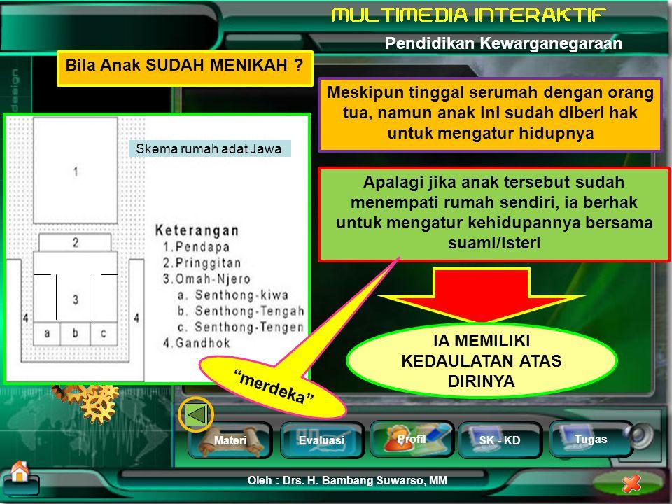MateriEvaluasi Profil SK - KD Oleh : Drs. H. Bambang Suwarso, MM Pendidikan Kewarganegaraan Tugas Di rumah Anak tidak berhak berbuat sesuatu tanpa sep