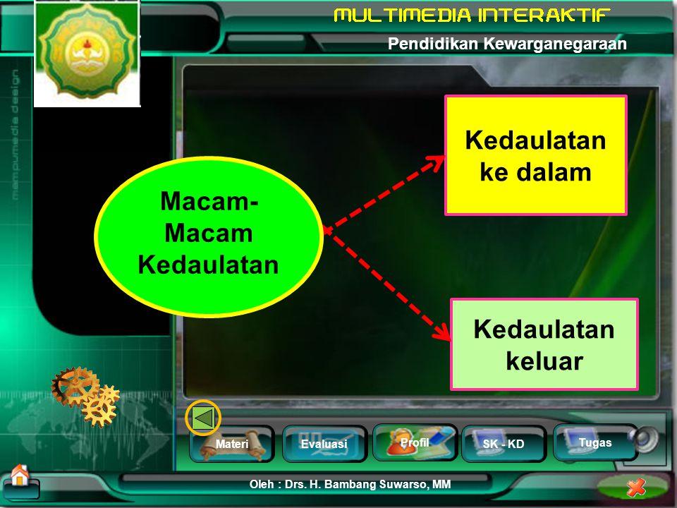 MateriEvaluasi Profil SK - KD Oleh : Drs. H. Bambang Suwarso, MM Pendidikan Kewarganegaraan Tugas Bila Anak SUDAH MENIKAH ? Meskipun tinggal serumah d