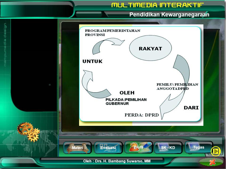 MateriEvaluasi Profil SK - KD Oleh : Drs. H. Bambang Suwarso, MM Pendidikan Kewarganegaraan Tugas Kedaulatan Rakyat 1.Kekuasaan tertinggi berada atau