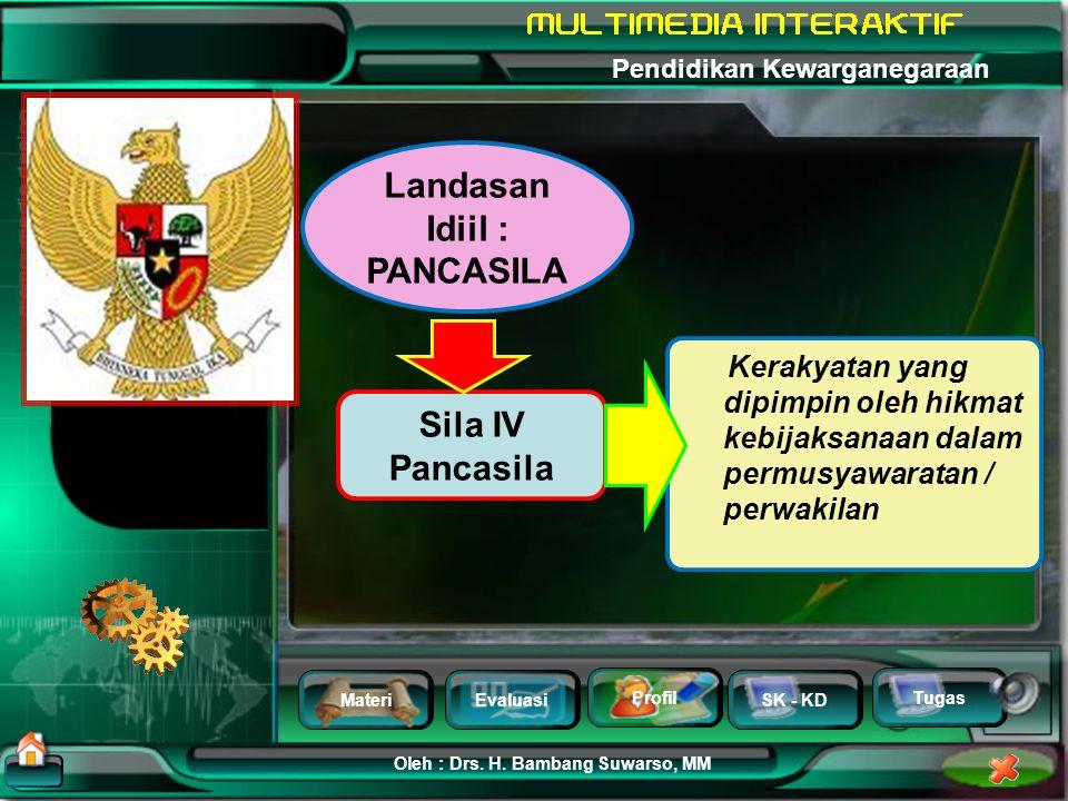MateriEvaluasi Profil SK - KD Oleh : Drs. H. Bambang Suwarso, MM Pendidikan Kewarganegaraan Tugas LANDASAN PELAKSANAAN KEDAULATAN RAKYAT di INDONESIA