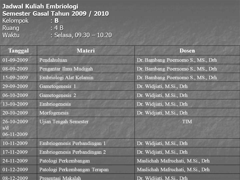 Jadwal Kuliah Embriologi Semester Gasal Tahun 2009 / 2010 Kelompok : B Ruang: 4 B Waktu: Selasa, 09.30 – 10.20 TanggalMateriDosen 01-09-2009PendahuluanDr.