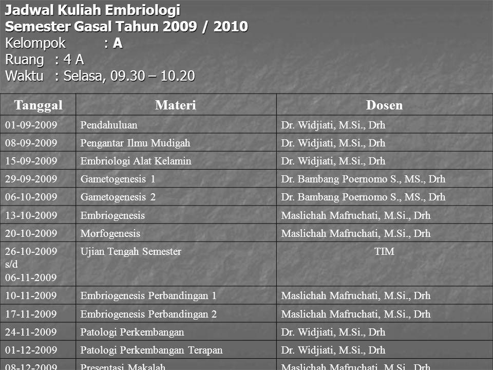 Jadwal Kuliah Embriologi Semester Gasal Tahun 2009 / 2010 Kelompok : A Ruang: 4 A Waktu: Selasa, 09.30 – 10.20 TanggalMateriDosen 01-09-2009PendahuluanDr.