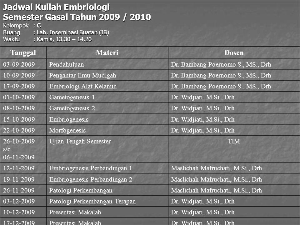 Jadwal Kuliah Embriologi Semester Gasal Tahun 2009 / 2010 Kelompok : C Ruang: Lab.