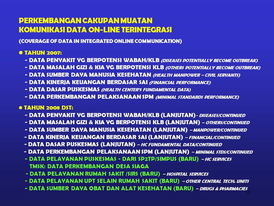 15 PERKEMBANGAN CAKUPAN MUATAN KOMUNIKASI DATA ON-LINE TERINTEGRASI (COVERAGE OF DATA IN INTEGRATED ONLINE COMMUNICATION) TAHUN 2007: - DATA PENYAKIT YG BERPOTENSI WABAH/KLB (DISEASES POTENTIALLY BECOME OUTBREAK) - DATA MASALAH GIZI & KIA YG BERPOTENSI KLB (OTHERS POTENTIALLY BECOME OUTBREAK) - DATA SUMBER DAYA MANUSIA KESEHATAN (HEALTH MANPOWER – CIVIL SERVANTS) - DATA KINERJA KEUANGAN BERDASAR SAI (FINANCIAL PERFORMANCE) - DATA DASAR PUSKESMAS (HEALTH CENTER'S FUNDAMENTAL DATA) - DATA PERKEMBANGAN PELAKSANAAN SPM (MINIMAL STANDARDS PERFORMANCE) TAHUN 2008 DST: - DATA PENYAKIT YG BERPOTENSI WABAH/KLB (LANJUTAN) - DISEASES/CONTINUED - DATA MASALAH GIZI & KIA YG BERPOTENSI KLB (LANJUTAN) – OTHERS/CONTINUED - DATA SUMBER DAYA MANUSIA KESEHATAN (LANJUTAN) – MANPOWER/CONTINUED - DATA KINERJA KEUANGAN BERDASAR SAI (LANJUTAN) – FINANCIAL/CONTINUED - DATA DASAR PUSKESMAS (LANJUTAN) – HC FUNDAMENTAL DATA/CONTINUED - DATA PERKEMBANGAN PELAKSANAAN SPM (LANJUTAN) – MINIMAL STDS/CONTINUED - DATA PELAYANAN PUSKESMAS - DARI SP2TP/SIMPUS (BARU) – HC SERVICES TMSK: DATA PERKEMBANGAN DESA SIAGA - DATA PELAYANAN RUMAH SAKIT /SIRS (BARU) – HOSPITAL SERVICES - DATA PELAYANAN UPT SELAIN RUMAH SAKIT (BARU) – OTHER CENTRAL TECH.