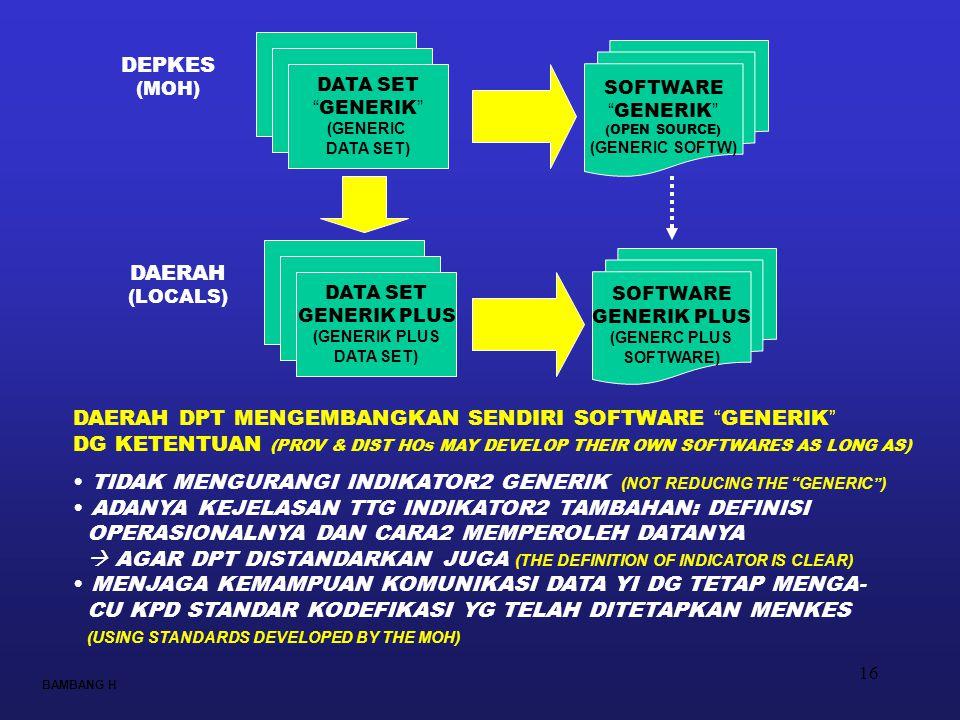 """16 BAMBANG H DATA SET """" GENERIK """" SOFTWARE """" GENERIK """" (OPEN SOURCE) (GENERIC SOFTW) DATA SET """" GENERIK """" DATA SET """" GENERIK """" (GENERIC DATA SET) DEPK"""