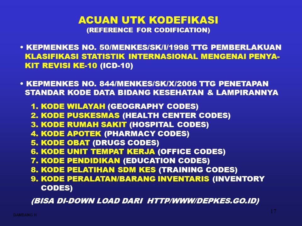 17 BAMBANG H ACUAN UTK KODEFIKASI (REFERENCE FOR CODIFICATION) KEPMENKES NO. 50/MENKES/SK/I/1998 TTG PEMBERLAKUAN KLASIFIKASI STATISTIK INTERNASIONAL