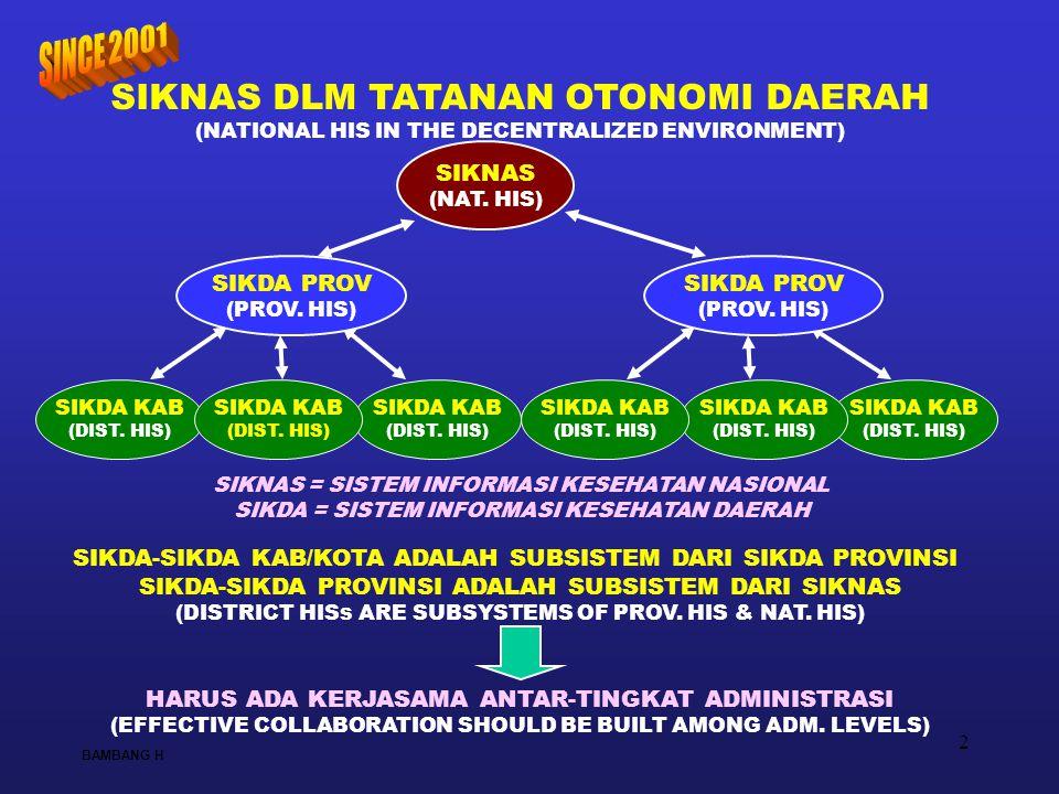 23 BAMBANG H PERKEMBANGAN S/D SAAT INI (RECENT DEVELOPMENTS) YANG SUDAH DIMILIKI (ALREADY AVAILABLE) KEBIJAKAN & STRATEGI SIKNAS KEPMENKES NO.