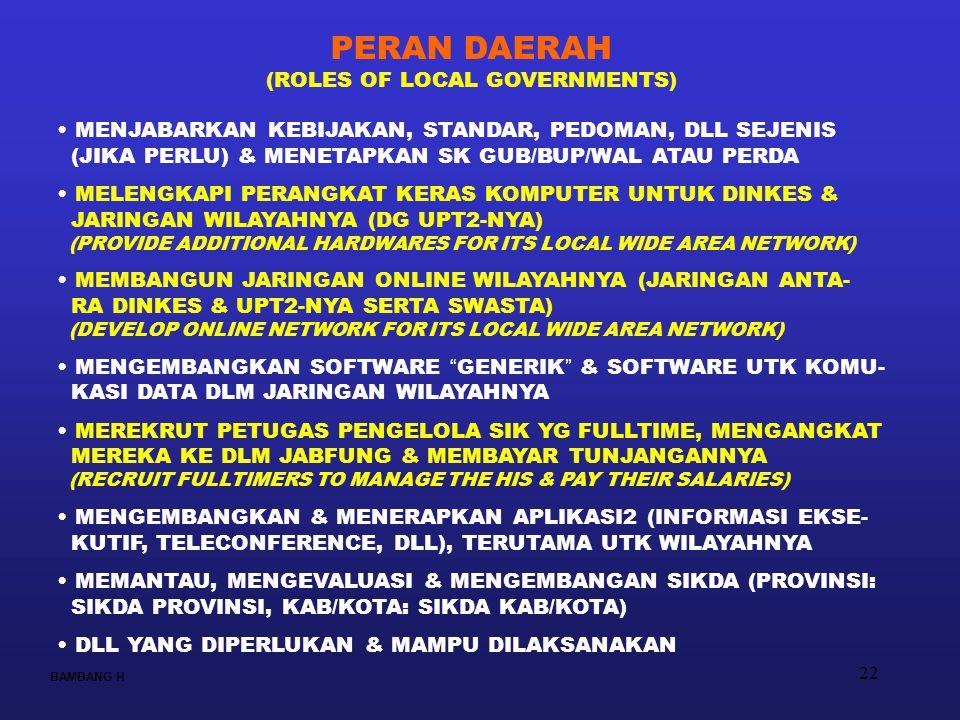 22 BAMBANG H PERAN DAERAH (ROLES OF LOCAL GOVERNMENTS) MENJABARKAN KEBIJAKAN, STANDAR, PEDOMAN, DLL SEJENIS (JIKA PERLU) & MENETAPKAN SK GUB/BUP/WAL A