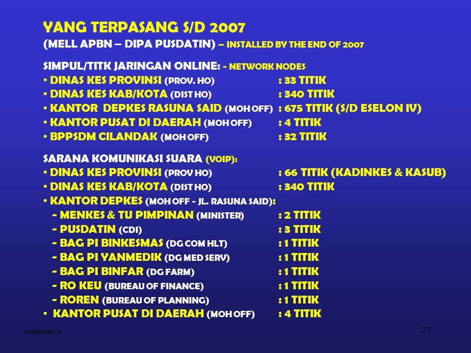 27 BAMBANG H YANG TERPASANG S/D 2007 (MELL APBN – DIPA PUSDATIN) – INSTALLED BY THE END OF 2007 SIMPUL/TITK JARINGAN ONLINE: - NETWORK NODES DINAS KES PROVINSI (PROV.