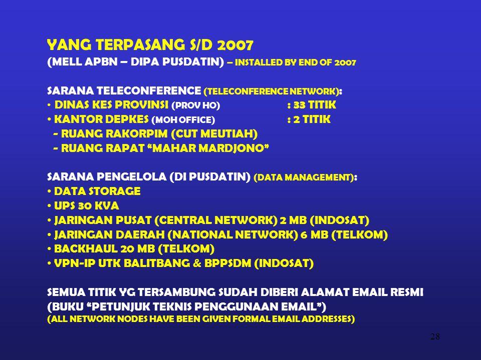 28 YANG TERPASANG S/D 2007 (MELL APBN – DIPA PUSDATIN) – INSTALLED BY END OF 2007 SARANA TELECONFERENCE (TELECONFERENCE NETWORK) : DINAS KES PROVINSI (PROV HO) : 33 TITIK KANTOR DEPKES (MOH OFFICE) : 2 TITIK - RUANG RAKORPIM (CUT MEUTIAH) - RUANG RAPAT MAHAR MARDJONO SARANA PENGELOLA (DI PUSDATIN) (DATA MANAGEMENT) : DATA STORAGE UPS 30 KVA JARINGAN PUSAT (CENTRAL NETWORK) 2 MB (INDOSAT) JARINGAN DAERAH (NATIONAL NETWORK) 6 MB (TELKOM) BACKHAUL 20 MB (TELKOM) VPN-IP UTK BALITBANG & BPPSDM (INDOSAT) SEMUA TITIK YG TERSAMBUNG SUDAH DIBERI ALAMAT EMAIL RESMI (BUKU PETUNJUK TEKNIS PENGGUNAAN EMAIL ) (ALL NETWORK NODES HAVE BEEN GIVEN FORMAL EMAIL ADDRESSES)
