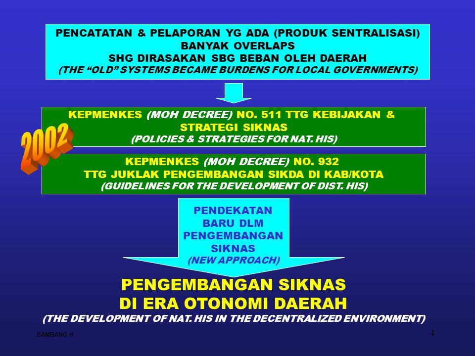 4 KEPMENKES (MOH DECREE) NO.511 TTG KEBIJAKAN & STRATEGI SIKNAS (POLICIES & STRATEGIES FOR NAT.
