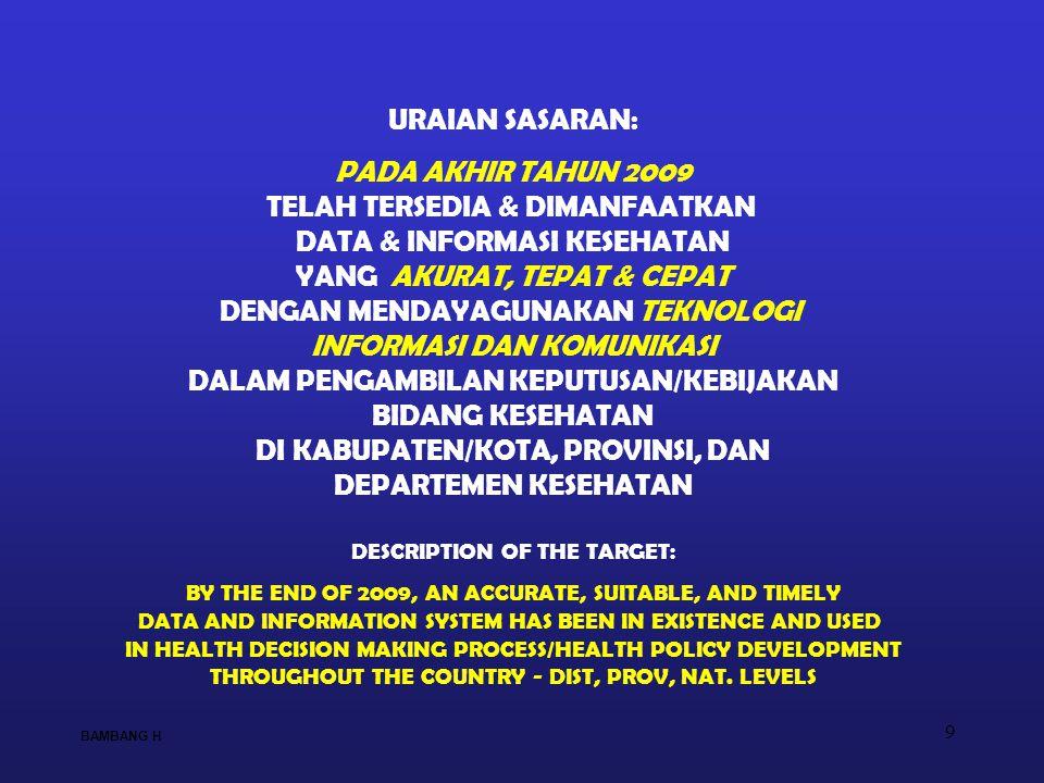 9 URAIAN SASARAN: PADA AKHIR TAHUN 2009 TELAH TERSEDIA & DIMANFAATKAN DATA & INFORMASI KESEHATAN YANG AKURAT, TEPAT & CEPAT DENGAN MENDAYAGUNAKAN TEKNOLOGI INFORMASI DAN KOMUNIKASI DALAM PENGAMBILAN KEPUTUSAN/KEBIJAKAN BIDANG KESEHATAN DI KABUPATEN/KOTA, PROVINSI, DAN DEPARTEMEN KESEHATAN DESCRIPTION OF THE TARGET: BY THE END OF 2009, AN ACCURATE, SUITABLE, AND TIMELY DATA AND INFORMATION SYSTEM HAS BEEN IN EXISTENCE AND USED IN HEALTH DECISION MAKING PROCESS/HEALTH POLICY DEVELOPMENT THROUGHOUT THE COUNTRY - DIST, PROV, NAT.