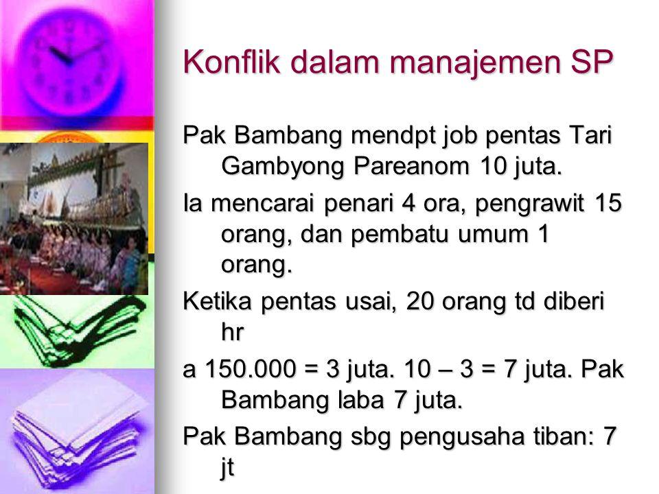Konflik dalam manajemen SP Pak Bambang mendpt job pentas Tari Gambyong Pareanom 10 juta. Ia mencarai penari 4 ora, pengrawit 15 orang, dan pembatu umu