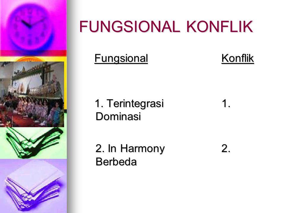 FUNGSIONAL KONFLIK FungsionalKonflik FungsionalKonflik 1. Terintegrasi1. Dominasi 1. Terintegrasi1. Dominasi 2. In Harmony2. Berbeda