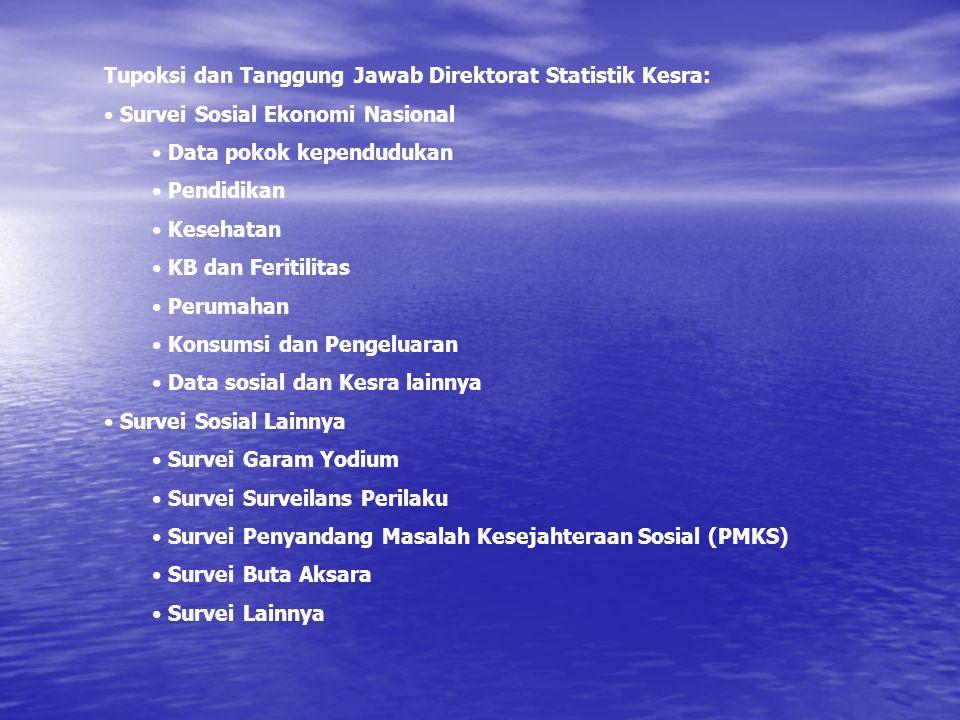 NoBulan/TahunJumlah SampelCakupan KarakteristikCakupan wilayah (1)(2)(3)(4)(5) 7 Feb 7936.000Fertilitas dan konsumsi makanan Seluruh Indonesia kecuali Timor Timur 9.000Industri Kerajinansda 9.000Perdagangansda Sep 7936.000Fertilitas dan konsumsi makanan Seluruh Indonesia kecuali Timor Timur 9.000Industri Kerajinansda 9.000Perdagangansda 8 Jan 80102.000Pertanian dan peternakan Seluruh Indonesia kecuali Timor Timur Feb 8058.000 Demografi dan ketenagakerjaan, sosial budaya dan kesehatan, konsumsi dan pengeluaran rumah tangga, dan pendapatan Sda 9 Jan – Mar 8115.000Sosial budaya dan kesehatan, konsumsi (sistem diari)sda Apr – Jun 8115.000Sosial budaya dan kesehatan, konsumsi (sistem diari)sda Jul – Sept 8115.000Sosial budaya dan kesehatan, konsumsi (sistem diari)sda Okt – Des 8115.000Sosial budaya dan kesehatan, konsumsi (sistem diari)sda