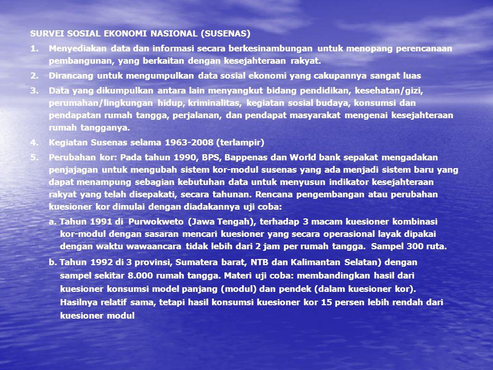 NoBulan/TahunJumlah SampelCakupan KarakteristikCakupan wilayah (1)(2)(3)(4)(5) 10 Sep – Des 8260.000KetenagakerjaanSeluruh Indonesia 15.000Kriminalaitas, kesejahteraan rumah tanggasda 15.000Industri kerajinansda 4.000Konsumsi makanan jadisda 11 Feb 8450.000 Sosial bidaya konsumsi/pengeluaran rumah tangga dan pendapatan 15.000Transportasi Nov 8415.000Transportasi 12 Feb 8518.700Usaha rumah tangga bidang perdagangan 7.200Usaha rumah tangga bidang Jasa 4.000Usaha rumah tangga bidang transportasi 13 Feb 8641.000 Demografi, kesejahteraan rumah tangga, perumahan dan lingkungan 9.300Kriminalitas