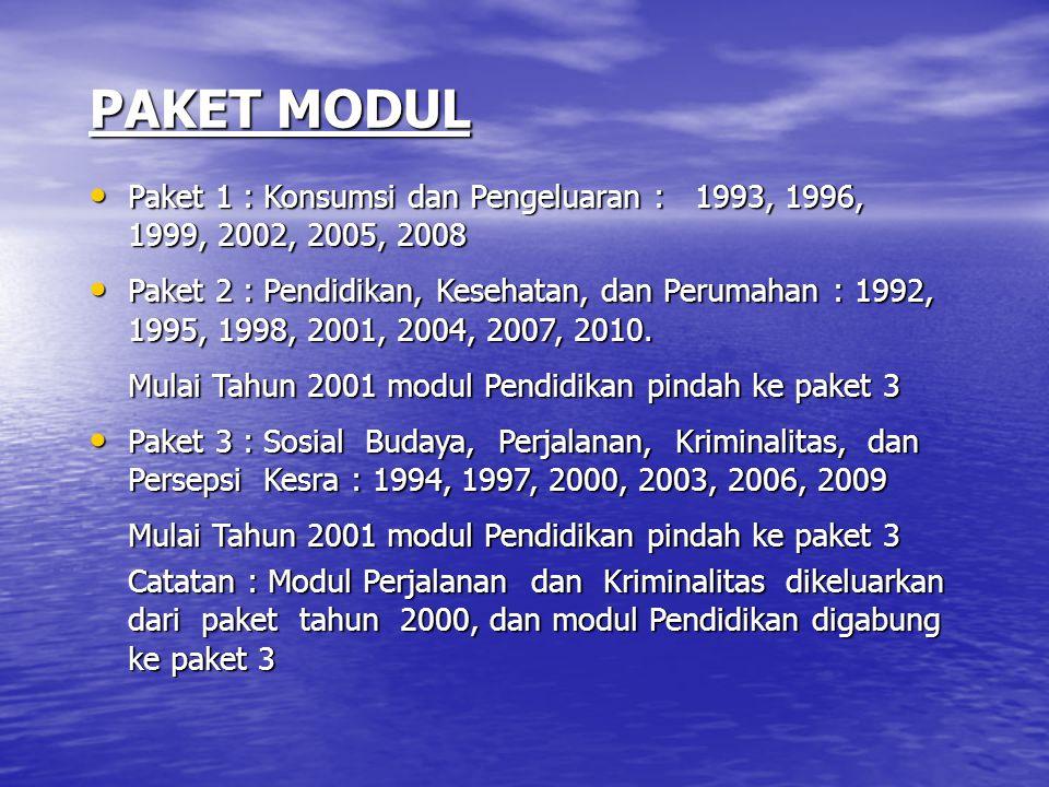 PAKET MODUL Paket 1 : Konsumsi dan Pengeluaran : 1993, 1996, 1999, 2002, 2005, 2008 Paket 1 : Konsumsi dan Pengeluaran : 1993, 1996, 1999, 2002, 2005,