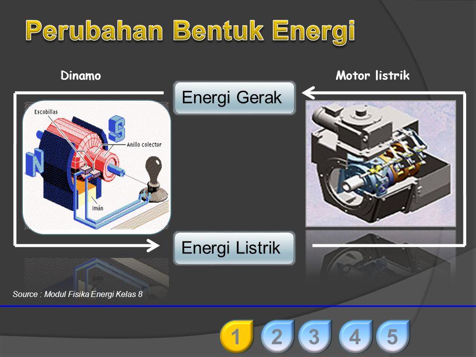 Perubahan energi apa saja yang ada pada tayangan ini.