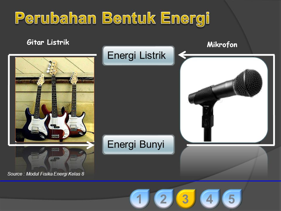 Energi ListrikEnergi Kalor Setrika Listrik Thermocouple 12345 Source : Modul Fisika Energi Kelas 8