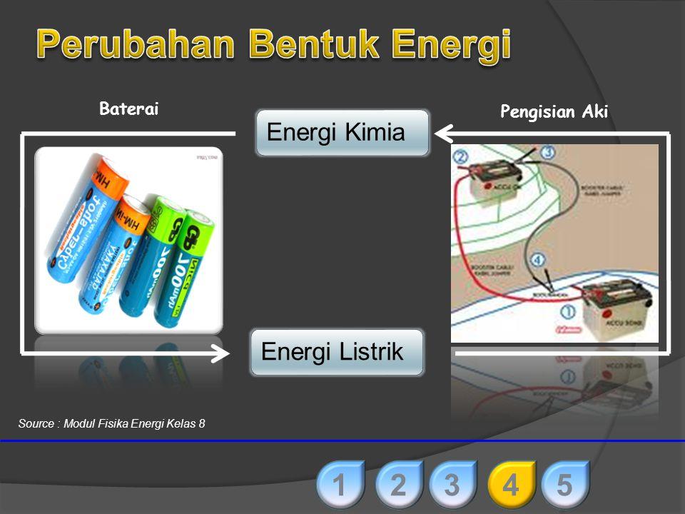Energi ListrikEnergi Bunyi Gitar Listrik Mikrofon 12345 Source : Modul Fisika Energi Kelas 8