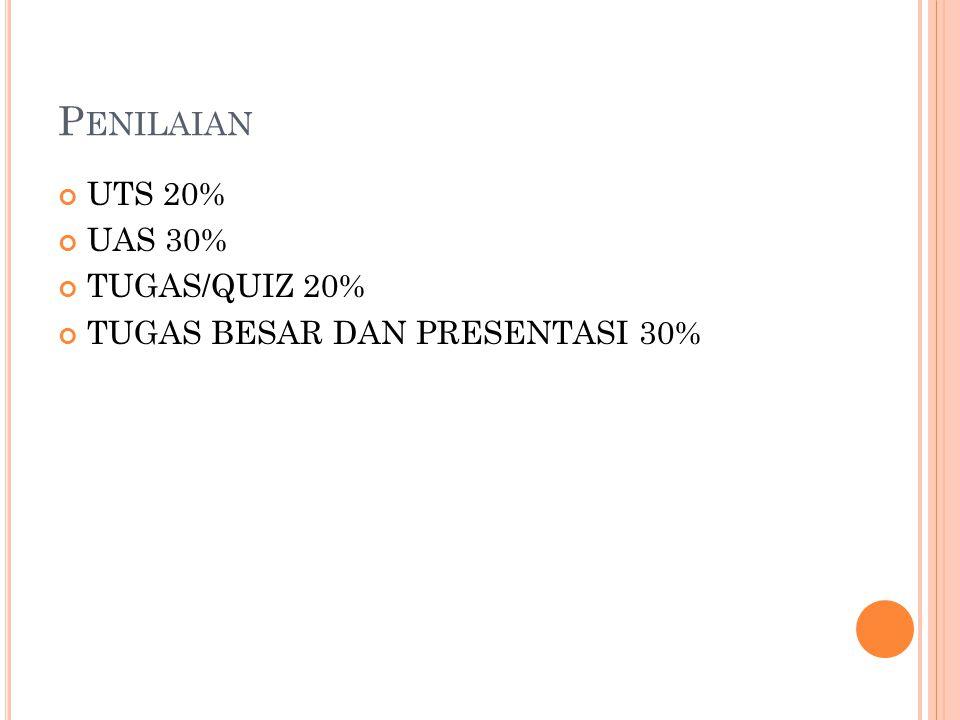 P ENILAIAN UTS 20% UAS 30% TUGAS/QUIZ 20% TUGAS BESAR DAN PRESENTASI 30%