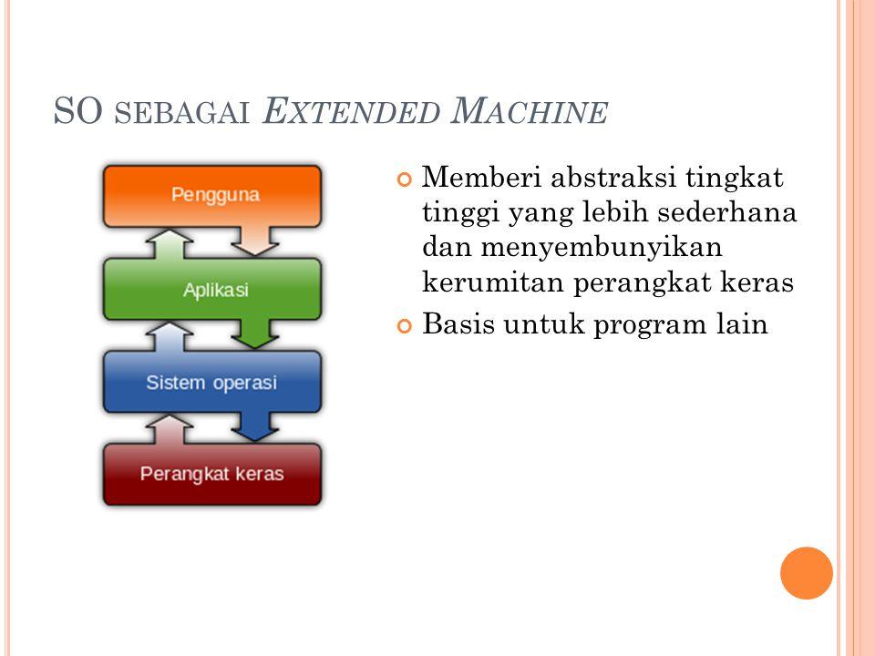 L AYANAN SO Pembuatan program Eksekusi program Pengaksesan perangkat masukan/keluaran Pengaksesan terkendali terhadap berkas Pengaksesan sistem Deteksi terhadap kesalahan Akunting