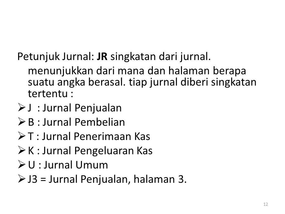 Petunjuk Jurnal: JR singkatan dari jurnal. menunjukkan dari mana dan halaman berapa suatu angka berasal. tiap jurnal diberi singkatan tertentu :  J :