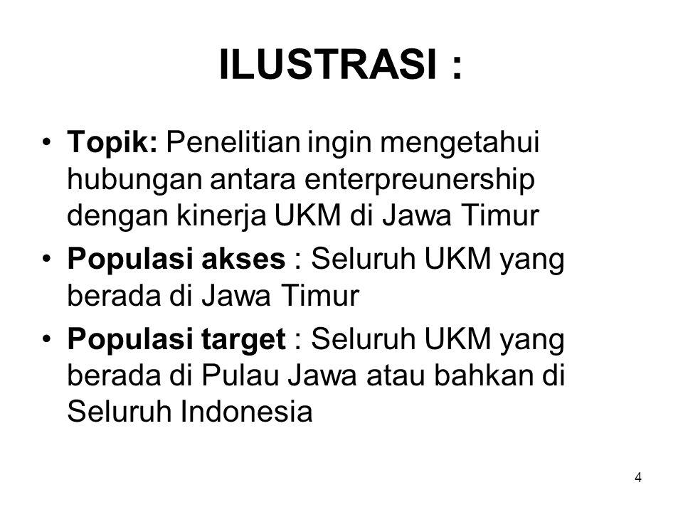 4 ILUSTRASI : Topik: Penelitian ingin mengetahui hubungan antara enterpreunership dengan kinerja UKM di Jawa Timur Populasi akses : Seluruh UKM yang b